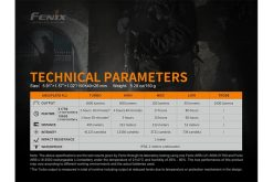 Fenix TK22UE Tactical Flashlight - 1600 Lumens Infographic 1