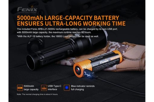 Fenix TK22UE Tactical Flashlight - 1600 Lumens Infographic 4