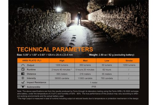 Fenix PD32 V2.0 Compact Flashlight - 1200 Lumens Infographic 1