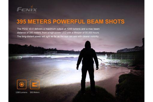 Fenix PD32 V2.0 Compact Flashlight - 1200 Lumens Infographic 6