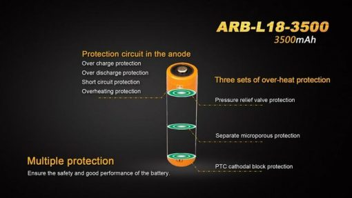 Fenix ARBL18 High-Capacity 18650 Battery - 3500mAh Front With Title Infographic 4