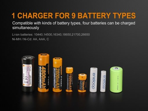 Fenix ARE-A4 Multifunctional Battery Charger Infographic 4