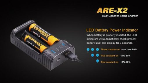 Fenix ARE-X2 Dual Channel Smart Charger Infographic 5