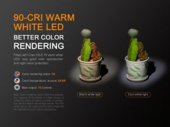 Fenix LD02 V2.0 EDC LED Penlight with UV Lighting - 70 Lumens Infographic 5