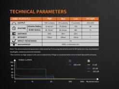Fenix LD05 V2.0 EDC LED Flashlight with UV Lighting - 100 Lumens Infographic 15