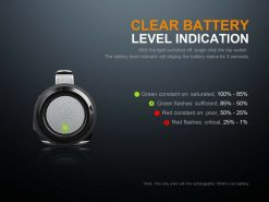 Fenix LD15R USB Rechargeable Right Angle Flashlight - 500 Lumens Infographic 8