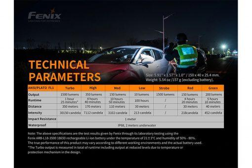 Fenix TK26R Tactical Flashlight - 1500 Lumens Infographic 13