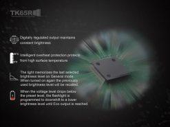 Fenix TK65R Rechargeable LED Flashlight - 3200 Lumens Infographic 6