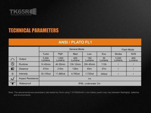 Fenix TK65R Rechargeable LED Flashlight - 3200 Lumens Infographic 7