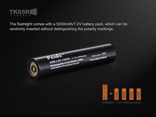 Fenix TK65R Rechargeable LED Flashlight - 3200 Lumens Infographic 15