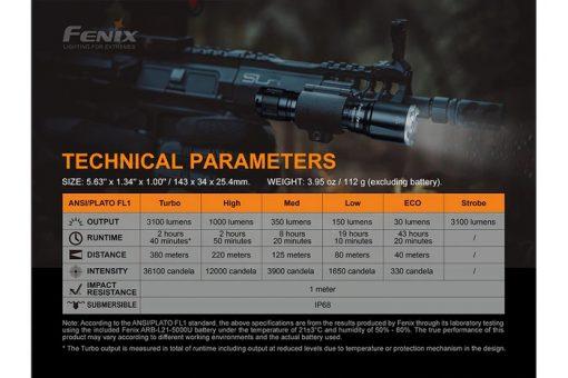 Fenix TK16 V2.0 Tactical Flashlight - 3100 Lumens Infographic 15